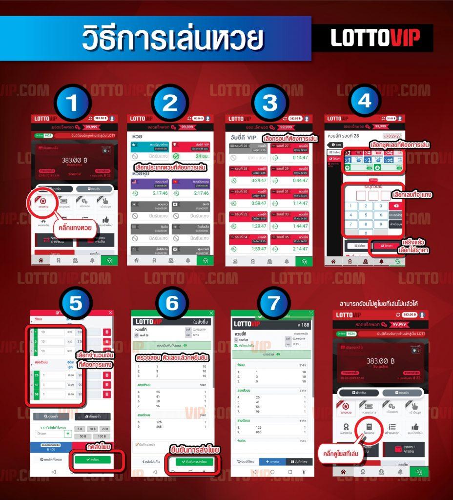 LOTTOVIP เว็บหวยออนไลน์ อันดับ 1